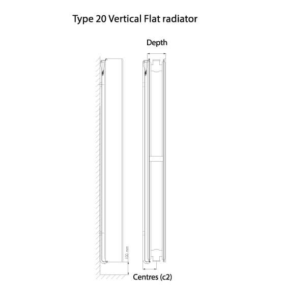 K-Flat Premium Kompact Vertical Type 20 Double Panel Designer Radiator (With Side Panels)